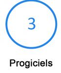 progiciel2