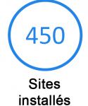 sites2